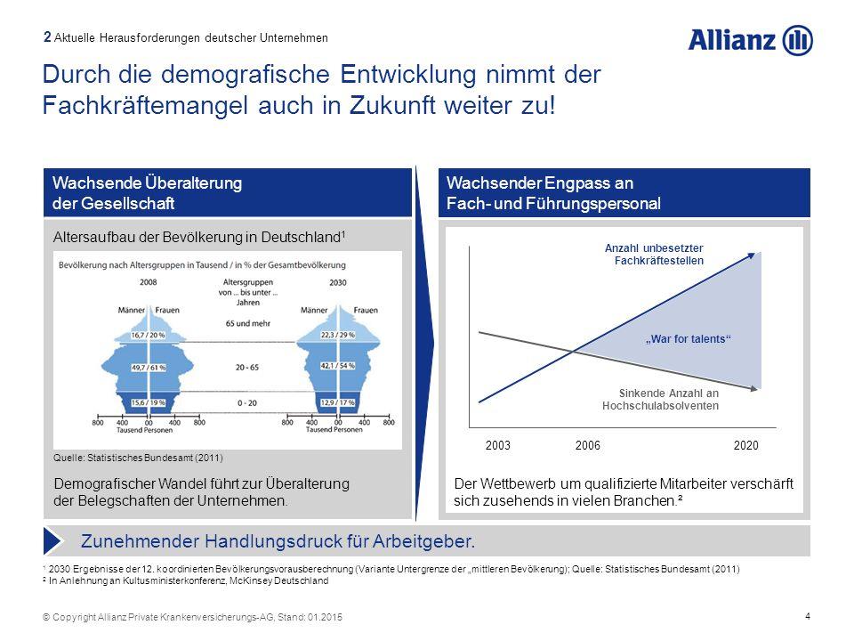 4 © Copyright Allianz Private Krankenversicherungs-AG, Stand: 01.2015 Zunehmender Handlungsdruck für Arbeitgeber. Wachsende Überalterung der Gesellsch