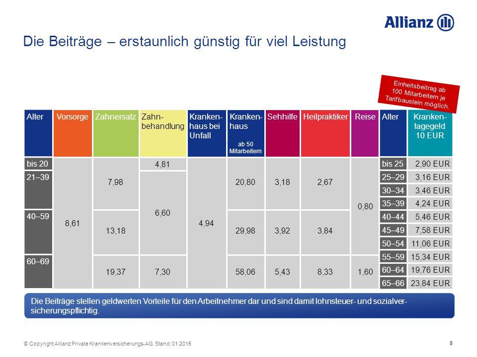 8 © Copyright Allianz Private Krankenversicherungs-AG, Stand: 01.2015 Alter bis 20 21–39 40–59 60–69 VorsorgeZahnersatzZahn- behandlung Kranken- haus