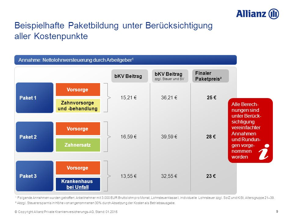 9 © Copyright Allianz Private Krankenversicherungs-AG, Stand: 01.2015 Beispielhafte Paketbildung unter Berücksichtigung aller Kostenpunkte Annahme: Ne