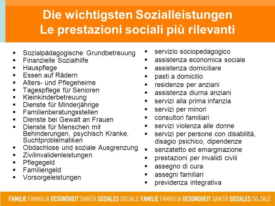 3 Die wichtigsten Sozialleistungen Le prestazioni sociali più rilevanti  Sozialpädagogische Grundbetreuung  Finanzielle Sozialhilfe  Hauspflege  E