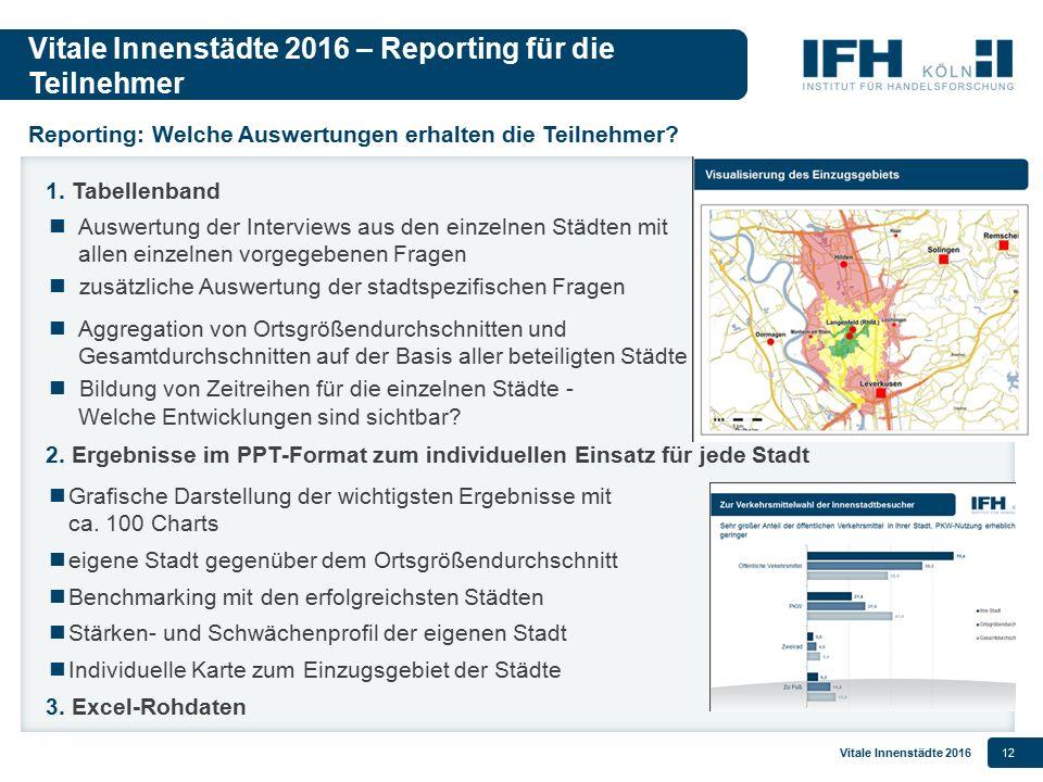 Vitale Innenstädte 201612 Vitale Innenstädte 2016 – Reporting für die Teilnehmer Auswertung der Interviews aus den einzelnen Städten mit allen einzeln