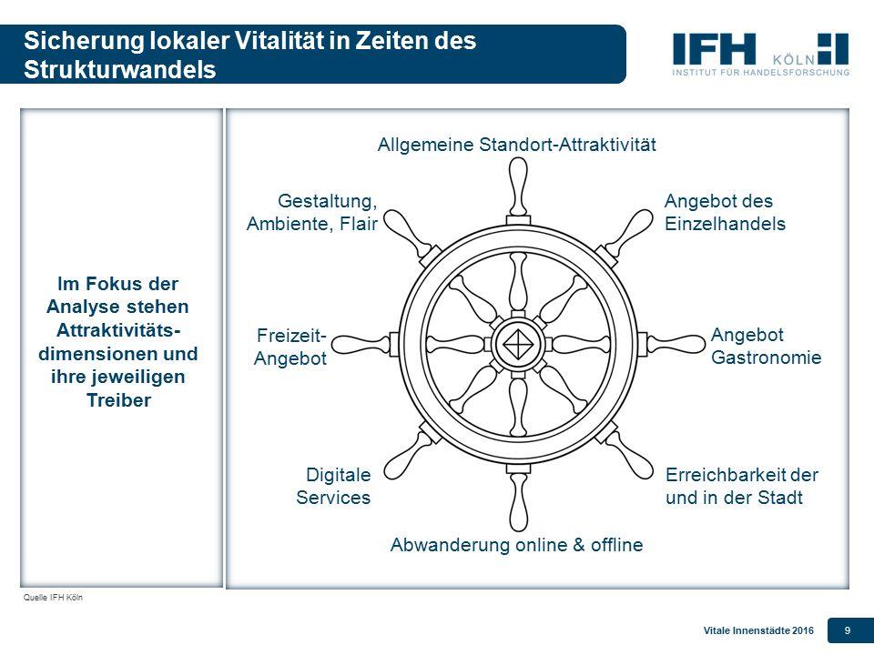 Vitale Innenstädte 201620 IFH Institut für Handelsforschung GmbH Dürener Str.