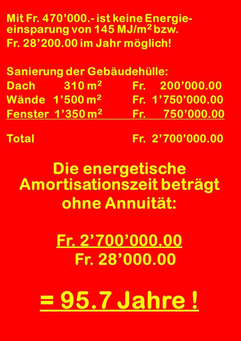 Kapitalwerte Jährliche Energieeinsparung: 7'050 m2 x Fr.