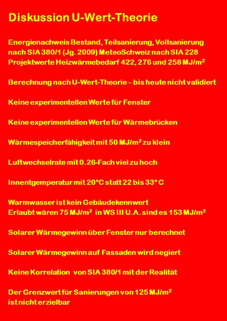 Diskussion der BAKUS-Varianten 1.-Kellerdecke 5 cm Dämmung O.K.