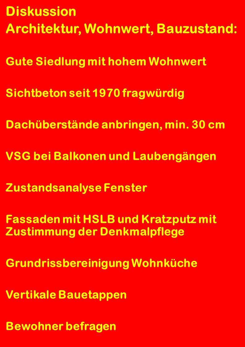 Diskussion U-Wert-Theorie Energienachweis Bestand, Teilsanierung, Vollsanierung nach SIA 380/1 (Jg.