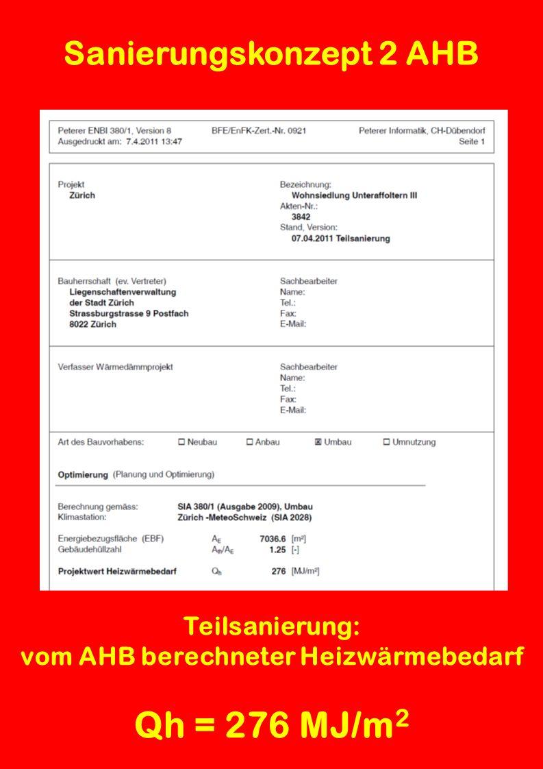 Sanierungskonzept 1 AHB Bestand: vom AHB berechneter Heizwärmebedarf Qh = 422 MJ/m 2