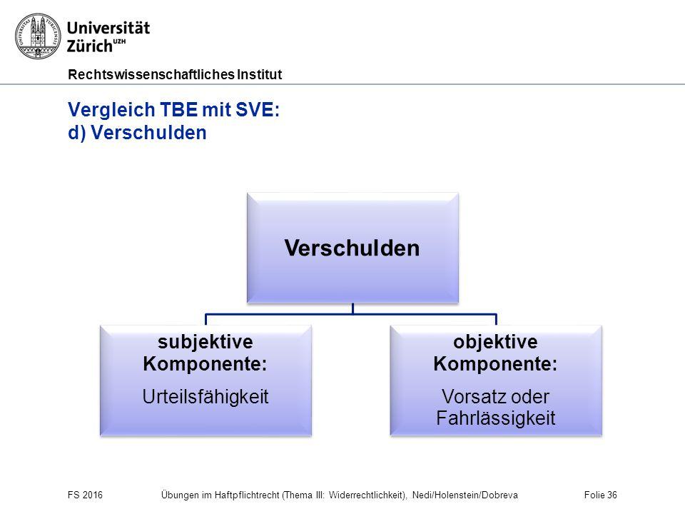 Rechtswissenschaftliches Institut FS 2016 Übungen im Haftpflichtrecht (Thema III: Widerrechtlichkeit), Nedi/Holenstein/Dobreva Folie 36 Vergleich TBE