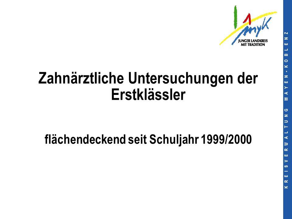 K R E I S V E R W A L T U N G M A Y E N - K O B L E N Z Zahnärztliche Untersuchungen der Erstklässler flächendeckend seit Schuljahr 1999/2000