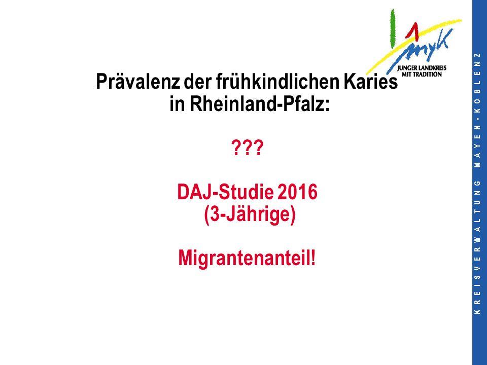 K R E I S V E R W A L T U N G M A Y E N - K O B L E N Z Prävalenz der frühkindlichen Karies in Rheinland-Pfalz: .