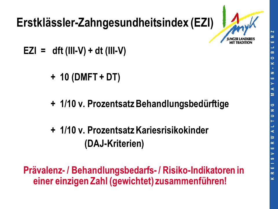 K R E I S V E R W A L T U N G M A Y E N - K O B L E N Z Erstklässler-Zahngesundheitsindex (EZI) EZI = dft (III-V) + dt (III-V) + 10 (DMFT + DT) + 1/10 v.
