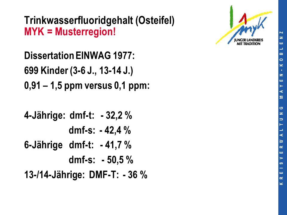 K R E I S V E R W A L T U N G M A Y E N - K O B L E N Z Trinkwasserfluoridgehalt (Osteifel) MYK = Musterregion.