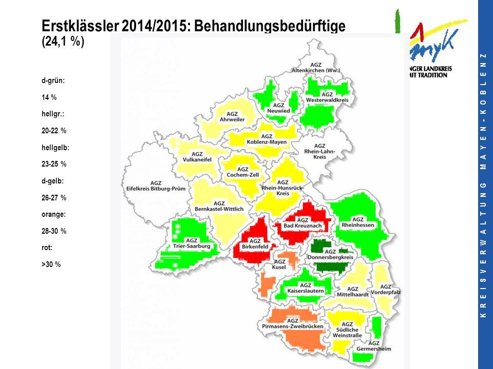 K R E I S V E R W A L T U N G M A Y E N - K O B L E N Z Erstklässler 2014/2015: Behandlungsbedürftige (24,1 %) d-grün: 14 % hellgr.: 20-22 % hellgelb: 23-25 % d-gelb: 26-27 % orange: 28-30 % rot: >30 %