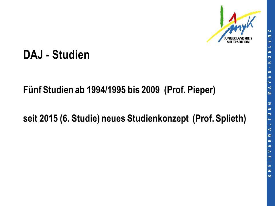 K R E I S V E R W A L T U N G M A Y E N - K O B L E N Z DAJ - Studien Fünf Studien ab 1994/1995 bis 2009 (Prof.