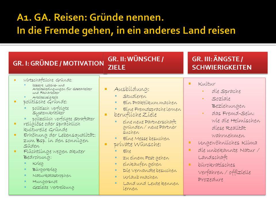 GR. I: GRÜNDE / MOTIVATION  wirtschaftliche Gründe:  bessere Lebens- und Arbeitsbedingungen für Gastarbeiter und Facharbeiter  Arbeitslosigkeit  p
