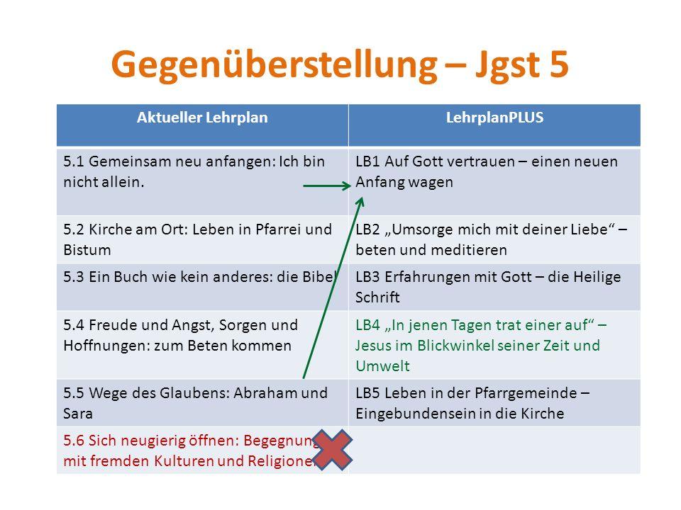 Gegenüberstellung – Jgst 5 Aktueller LehrplanLehrplanPLUS 5.1 Gemeinsam neu anfangen: Ich bin nicht allein.