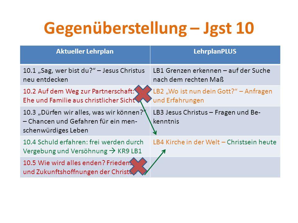 """Gegenüberstellung – Jgst 10 Aktueller LehrplanLehrplanPLUS 10.1 """"Sag, wer bist du? – Jesus Christus neu entdecken LB1 Grenzen erkennen – auf der Suche nach dem rechten Maß 10.2 Auf dem Weg zur Partnerschaft: Ehe und Familie aus christlicher Sicht LB2 """"Wo ist nun dein Gott? – Anfragen und Erfahrungen 10.3 """"Dürfen wir alles, was wir können? – Chancen und Gefahren für ein men- schenwürdiges Leben LB3 Jesus Christus – Fragen und Be- kenntnis 10.4 Schuld erfahren: frei werden durch Vergebung und Versöhnung  KR9 LB1 LB4 Kirche in der Welt – Christsein heute 10.5 Wie wird alles enden."""