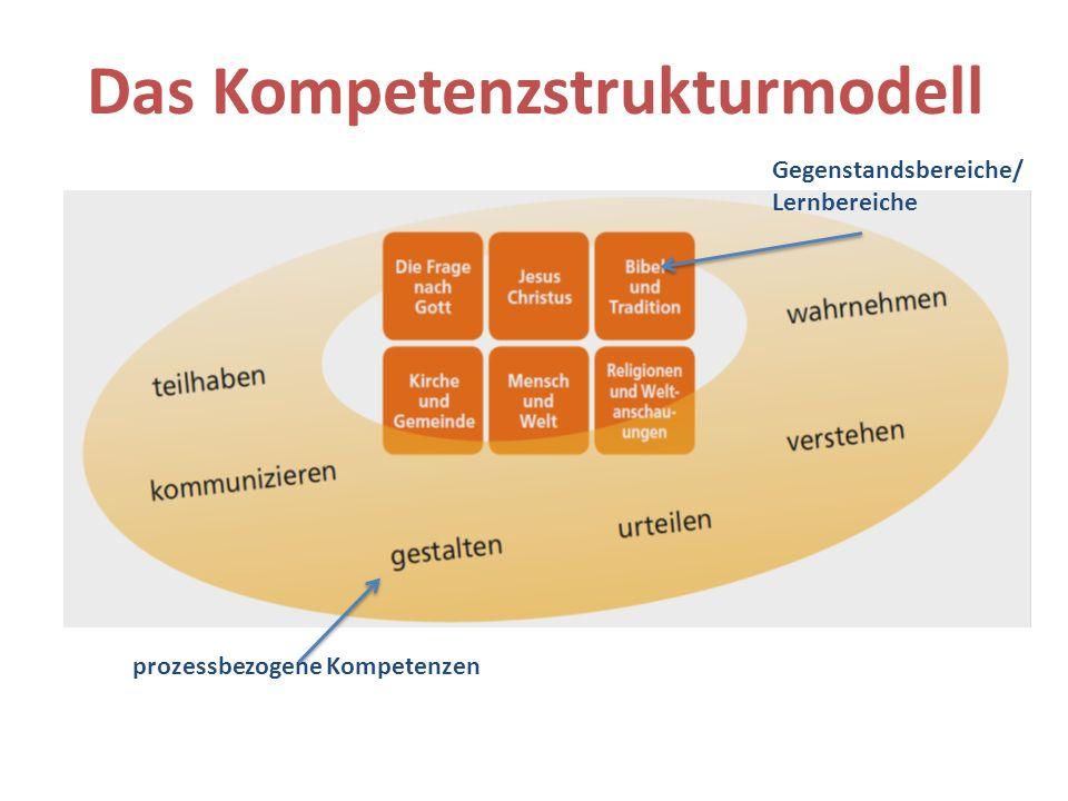 Das Kompetenzstrukturmodell prozessbezogene Kompetenzen Gegenstandsbereiche/ Lernbereiche