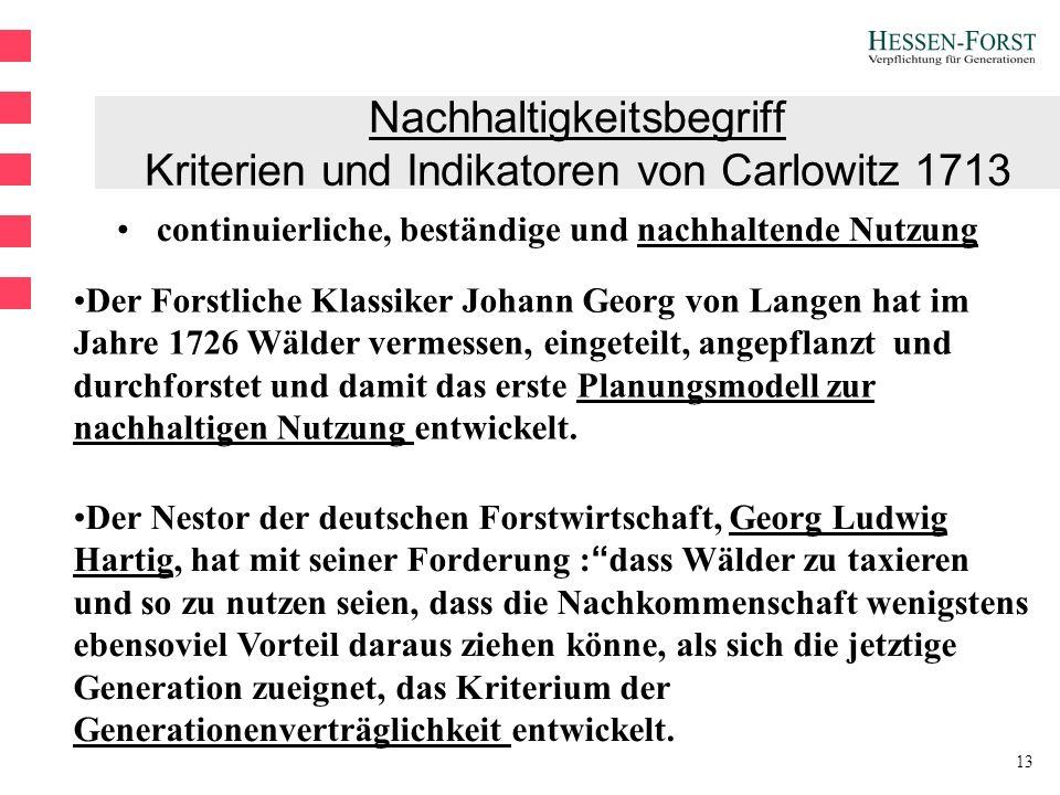 13 Nachhaltigkeitsbegriff Kriterien und Indikatoren von Carlowitz 1713 continuierliche, beständige und nachhaltende Nutzung Der Forstliche Klassiker Johann Georg von Langen hat im Jahre 1726 Wälder vermessen, eingeteilt, angepflanzt und durchforstet und damit das erste Planungsmodell zur nachhaltigen Nutzung entwickelt.