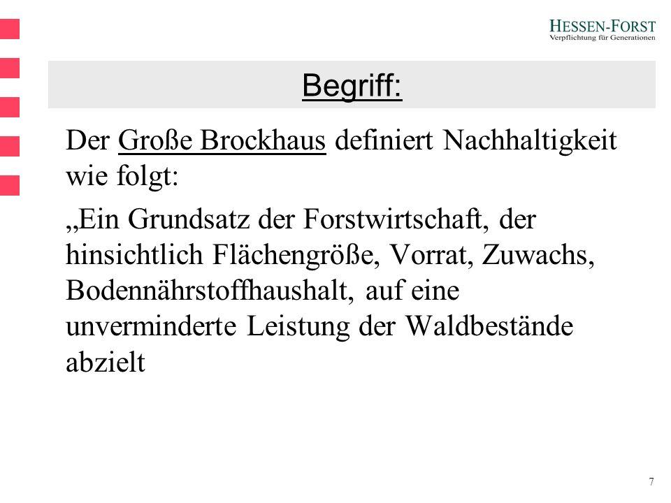 28 Hans Carl von Carlowitz Ich danke für Ihre Aufmerksamkeit !