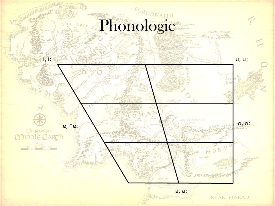 Phonologie a, a: e, *e: i, i: o, o: u, u: