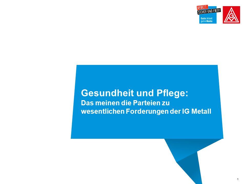 1 Gesundheit und Pflege: Das meinen die Parteien zu wesentlichen Forderungen der IG Metall