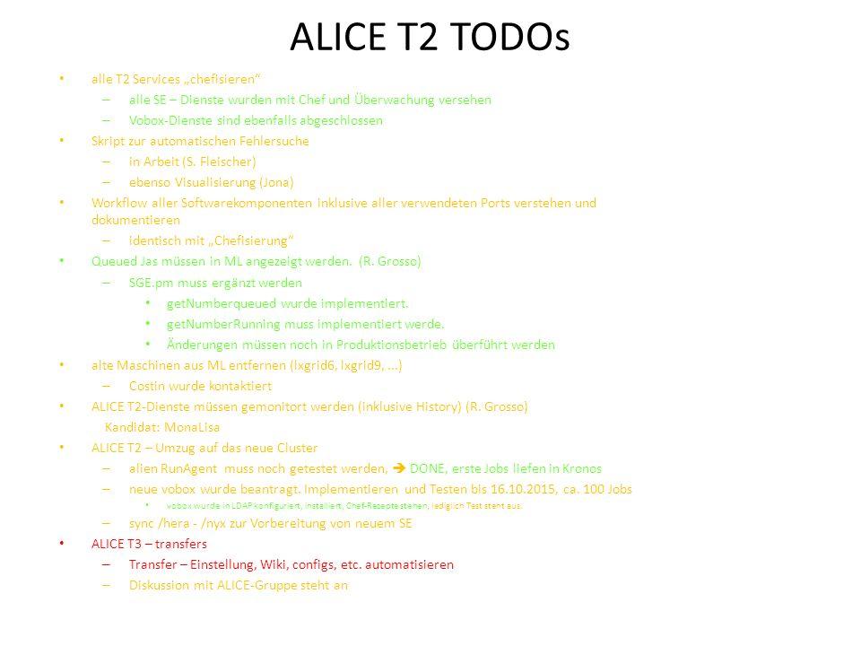 """ALICE T2 TODOs alle T2 Services """"chefisieren – alle SE – Dienste wurden mit Chef und Überwachung versehen – Vobox-Dienste sind ebenfalls abgeschlossen Skript zur automatischen Fehlersuche – in Arbeit (S."""