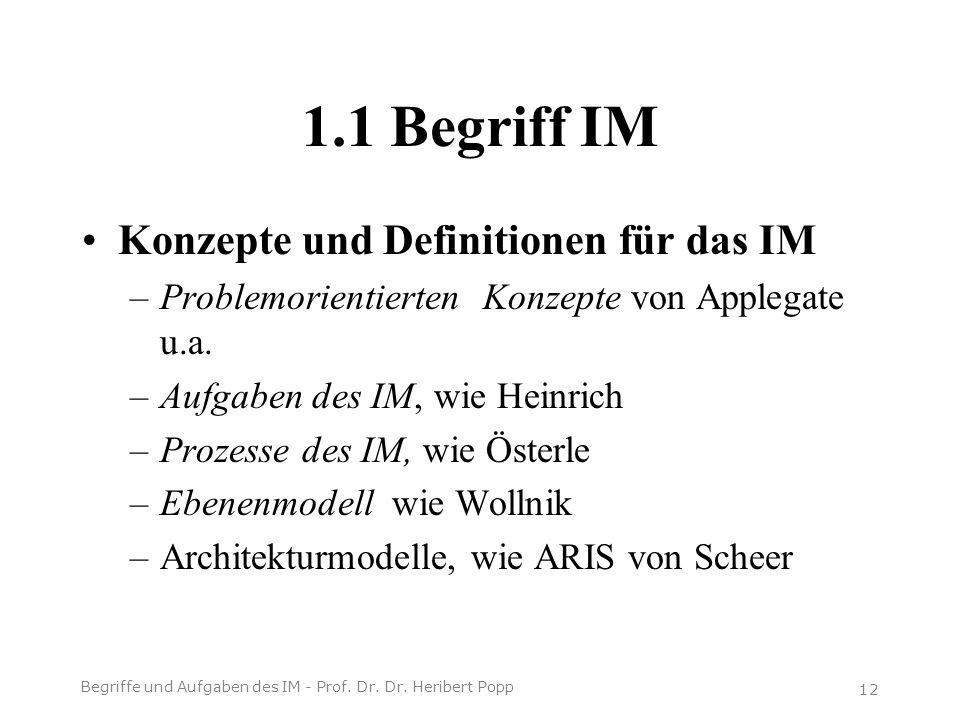 1.1 Begriff IM Konzepte und Definitionen für das IM –Problemorientierten Konzepte von Applegate u.a.
