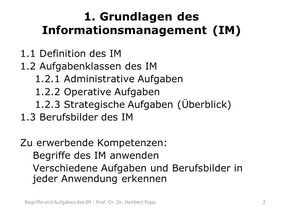 Begriffe und Aufgaben des IM - Prof. Dr. Dr. Heribert Popp2 1.