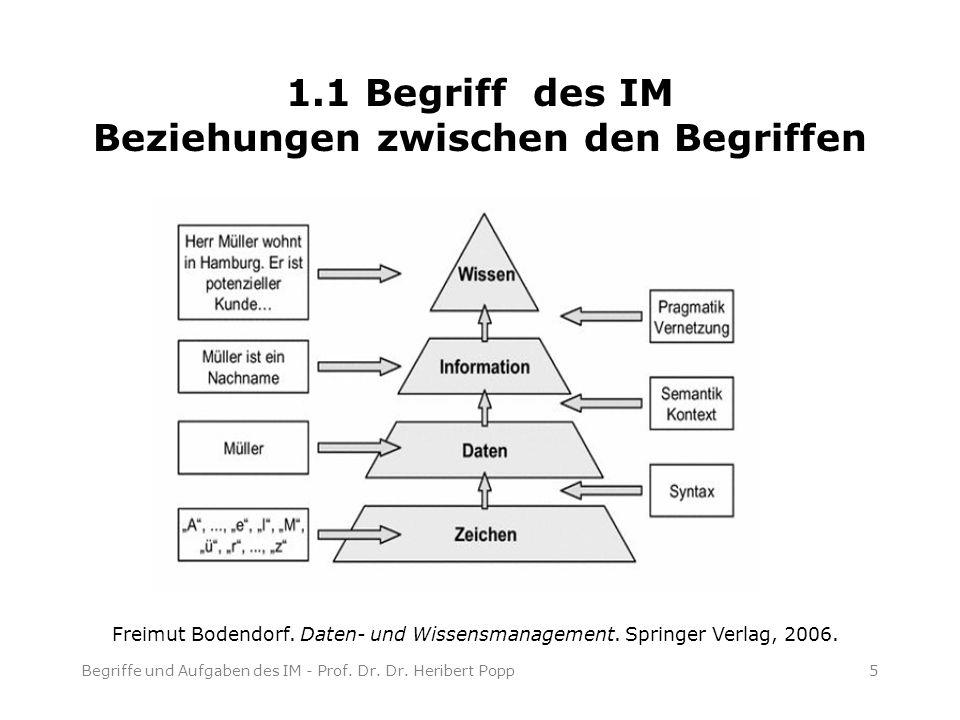 """1.Welche Phänomene werden mit """"Nachricht """"Information und """"Management bezeichnet."""