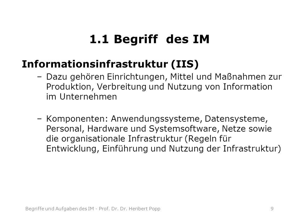 Mitarbeiter ( Management der IV-Ressourcen) - Prof. Dr. Dr. Heribert Popp30 1.3 Berufsbilder des IM
