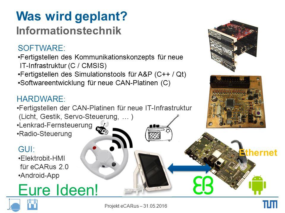 Projekt eCARus – 31.05.2016 Was wird geplant? Informationstechnik Eure Ideen! Ethernet SOFTWARE: Fertigstellen des Kommunikationskonzepts für neue IT-