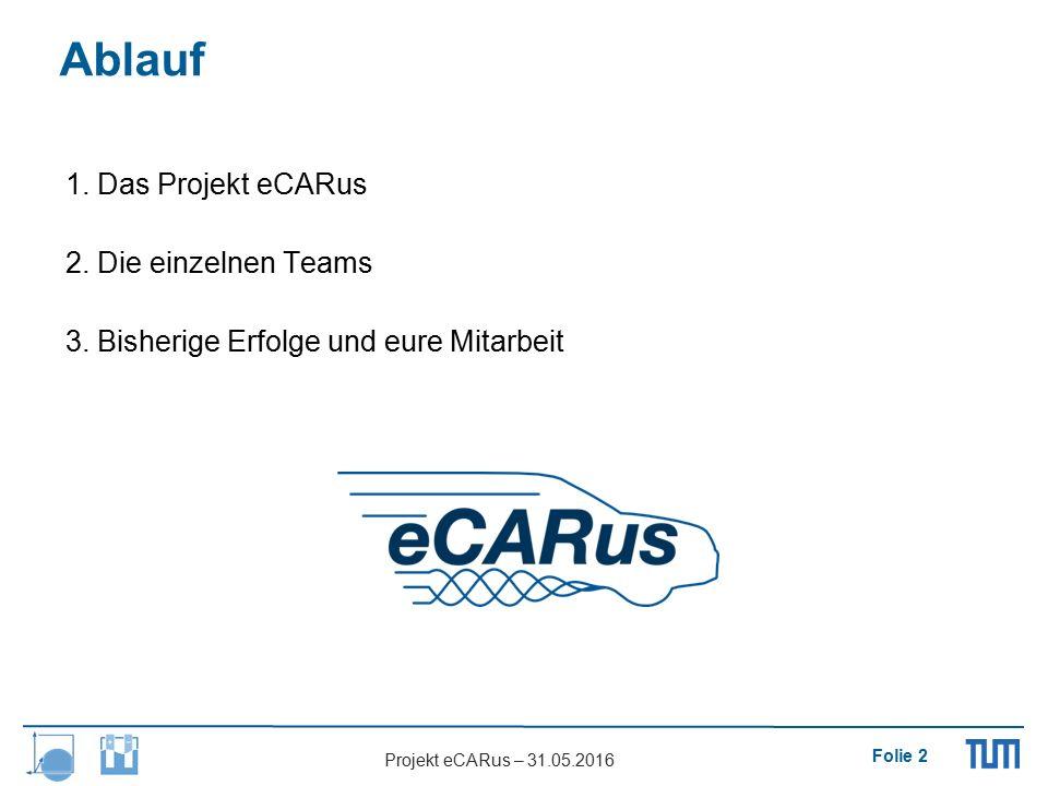 Folie 2 Projekt eCARus – 31.05.2016 Ablauf 1. Das Projekt eCARus 2. Die einzelnen Teams 3. Bisherige Erfolge und eure Mitarbeit