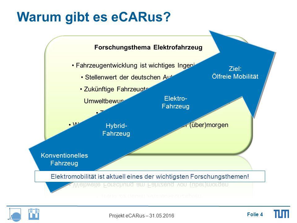 Folie 4 Projekt eCARus – 31.05.2016 Warum gibt es eCARus? Elektromobilität ist aktuell eines der wichtigsten Forschungsthemen! Konventionelles Fahrzeu