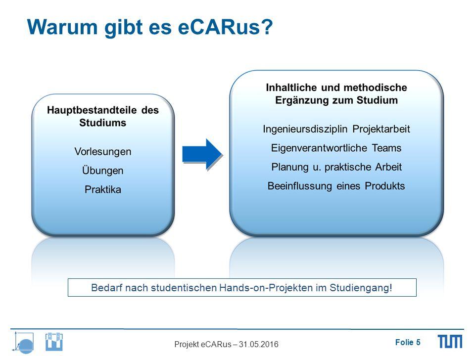 Folie 5 Projekt eCARus – 31.05.2016 Bedarf nach studentischen Hands-on-Projekten im Studiengang! Warum gibt es eCARus?