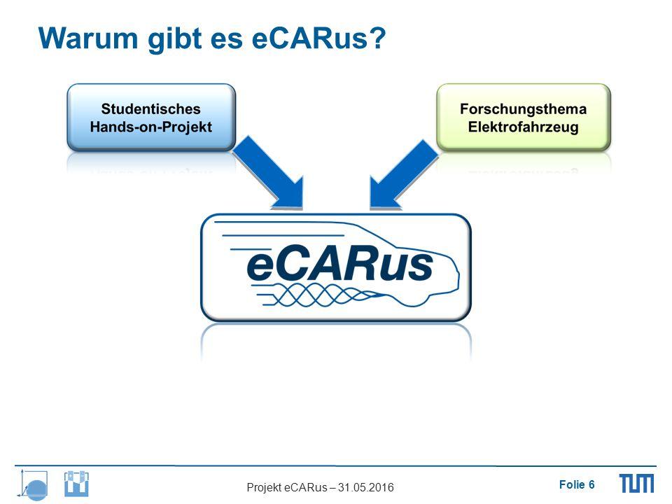 Folie 6 Projekt eCARus – 31.05.2016 Warum gibt es eCARus?
