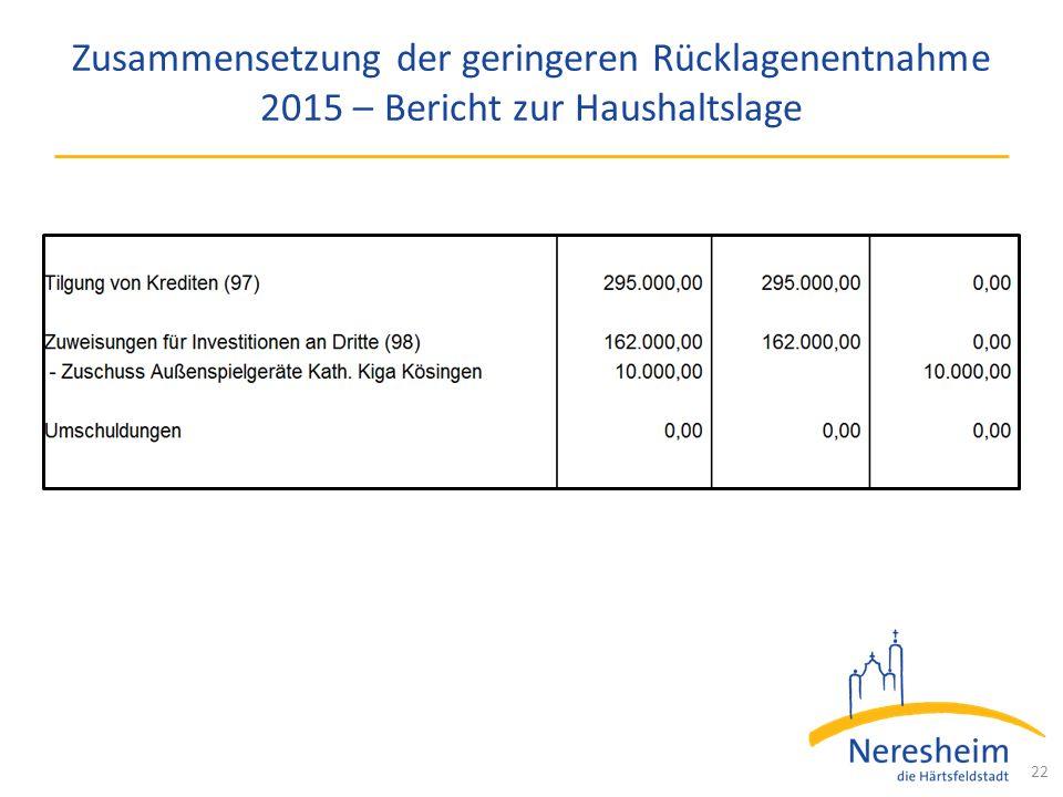 Zusammensetzung der geringeren Rücklagenentnahme 2015 – Bericht zur Haushaltslage 22