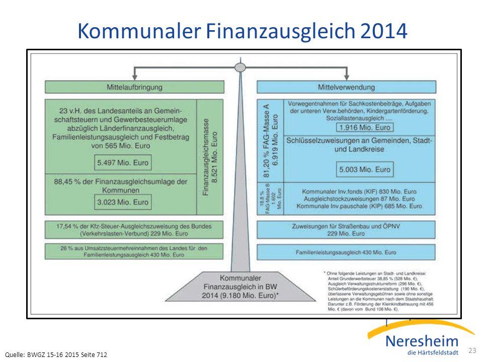 Kommunaler Finanzausgleich 2014 23 Quelle: BWGZ 15-16 2015 Seite 712