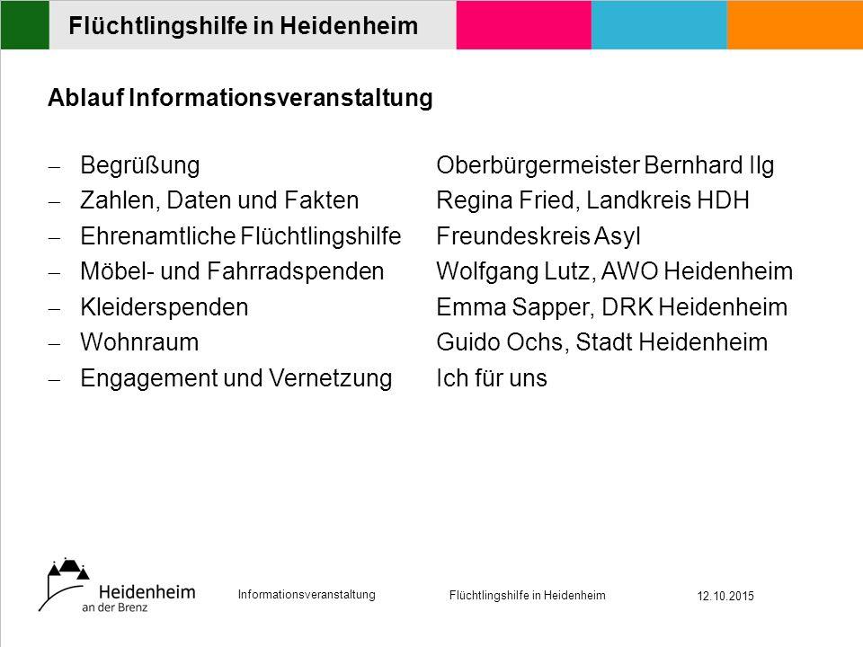 Informationsveranstaltung Flüchtlingshilfe in Heidenheim 12.10.2015 Flüchtlingshilfe in Heidenheim Aktuelle Situation in Heidenheim / Prognose Regina Fried Landratsamt Heidenheim