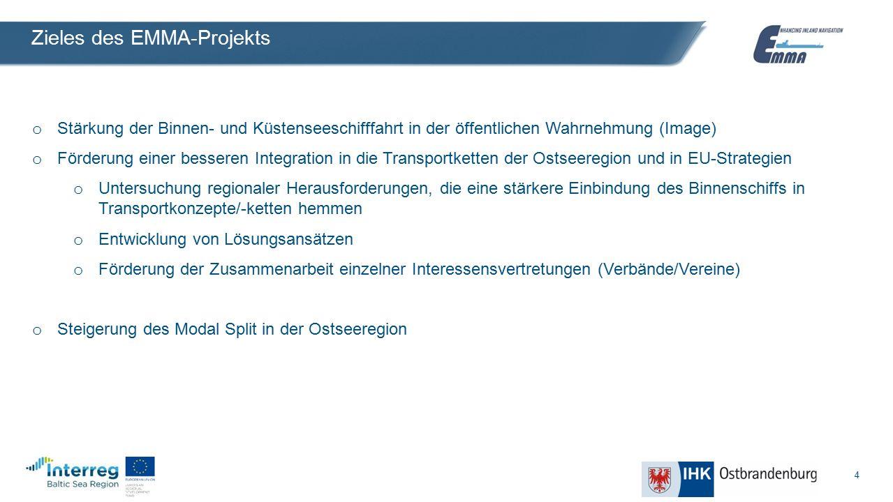 5 Projektpartner DeutschlandPolenSchwedenFinnlandLitauen Hafen Hamburg Marketing e.V.