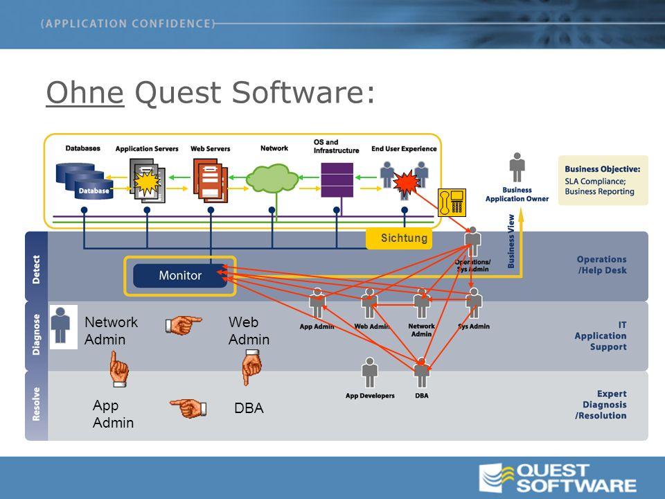 Ohne Quest Software: Sichtung App Admin Web Admin DBA Network Admin
