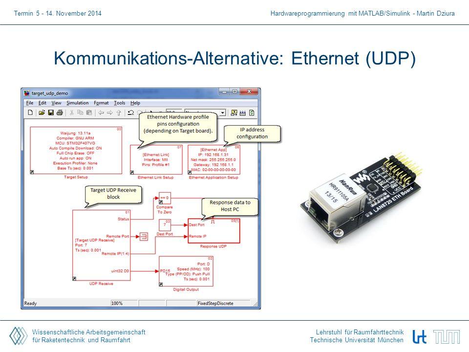 Wissenschaftliche Arbeitsgemeinschaft für Raketentechnik und Raumfahrt Lehrstuhl für Raumfahrttechnik Technische Universität München Kommunikations-Alternative: Ethernet (UDP) Termin 5 - 14.
