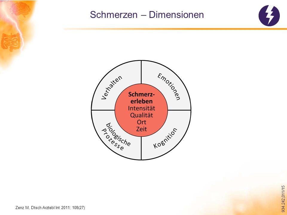 934.242,011/15 Schmerzen – Dimensionen Zenz M, Dtsch Arztebl Int 2011; 108(27)