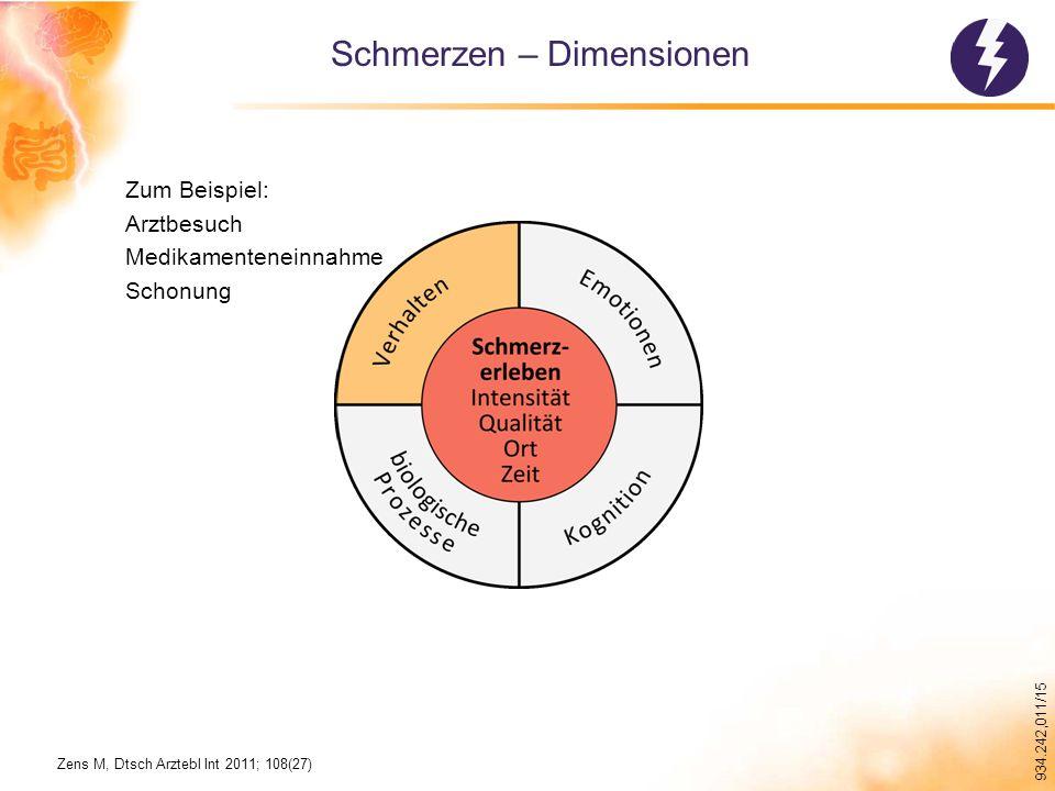 934.242,011/15 Zum Beispiel: Arztbesuch Medikamenteneinnahme Schonung Schmerzen – Dimensionen Zens M, Dtsch Arztebl Int 2011; 108(27)