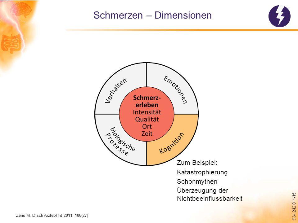 934.242,011/15 Zum Beispiel: Katastrophierung Schonmythen Überzeugung der Nichtbeeinflussbarkeit Schmerzen – Dimensionen Zens M, Dtsch Arztebl Int 2011; 108(27)