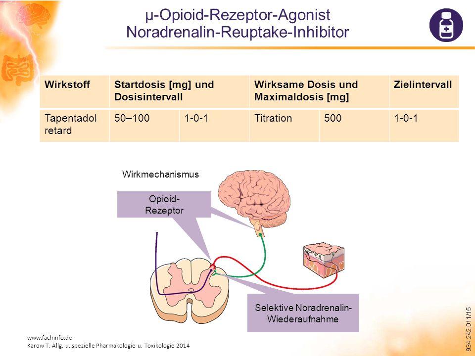 934.242,011/15 µ-Opioid-Rezeptor-Agonist Noradrenalin-Reuptake-Inhibitor Wirkmechanismus Opioid- Rezeptor Opioid- Rezeptor Selektive Noradrenalin- Wiederaufnahme WirkstoffStartdosis [mg] und Dosisintervall Wirksame Dosis und Maximaldosis [mg] Zielintervall Tapentadol retard 50–1001-0-1Titration5001-0-1 www.fachinfo.de Karow T.