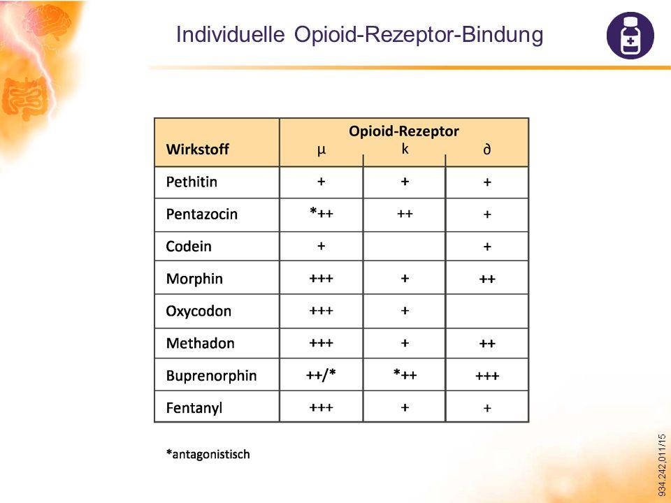 934.242,011/15 Individuelle Opioid-Rezeptor-Bindung