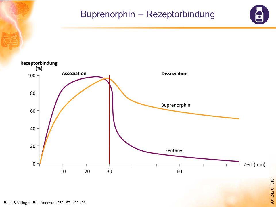 934.242,011/15 Buprenorphin – Rezeptorbindung Boas & Villinger: Br J Anaesth 1985; 57: 192-196
