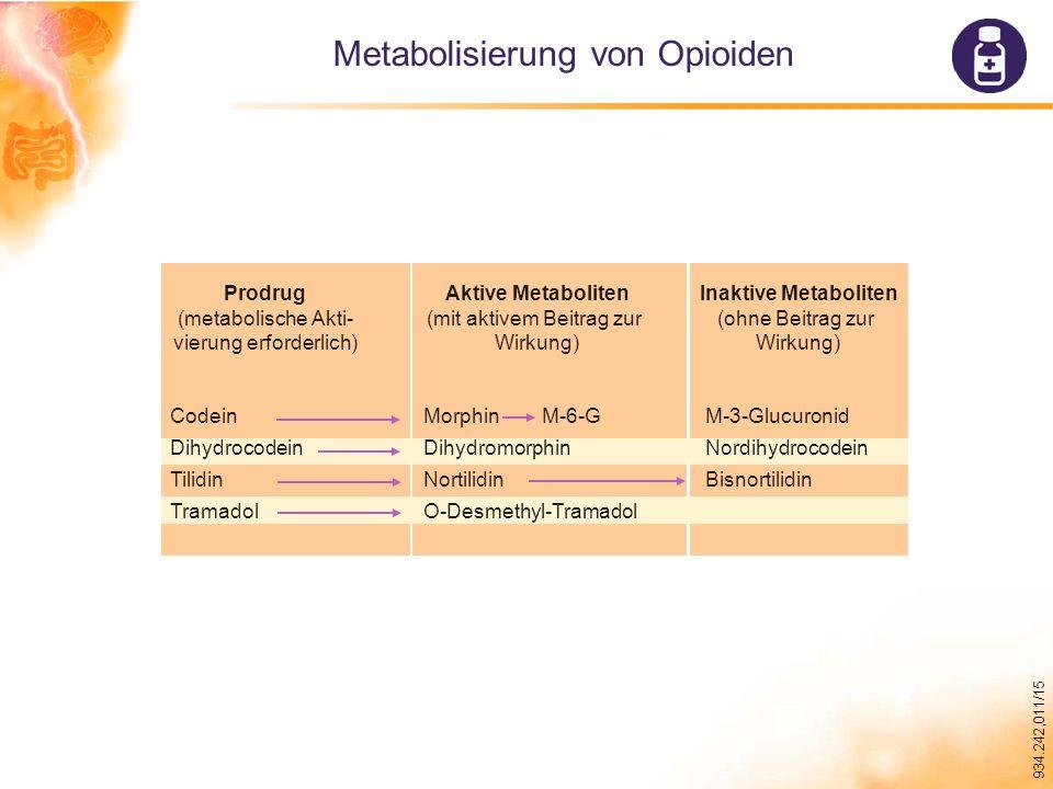 934.242,011/15 Metabolisierung von Opioiden Prodrug (metabolische Akti- vierung erforderlich) Aktive Metaboliten (mit aktivem Beitrag zur Wirkung) Inaktive Metaboliten (ohne Beitrag zur Wirkung) Codein Dihydrocodein Tilidin Tramadol Morphin M-6-G Dihydromorphin Nortilidin O-Desmethyl-Tramadol M-3-Glucuronid Nordihydrocodein Bisnortilidin