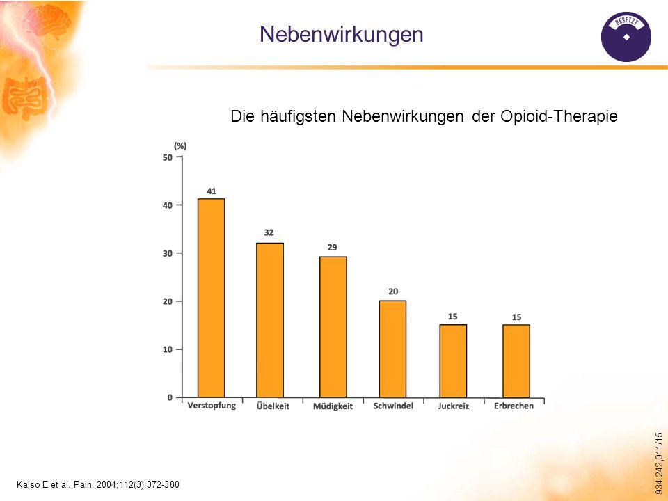 934.242,011/15 Nebenwirkungen Kalso E et al.Pain.