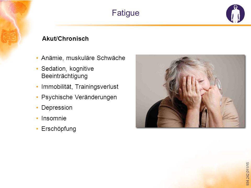 934.242,011/15 Akut/Chronisch Fatigue Anämie, muskuläre Schwäche Sedation, kognitive Beeinträchtigung Immobilität, Trainingsverlust Psychische Veränderungen Depression Insomnie Erschöpfung